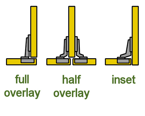 types of hidden hinges. Perfect Hinges Image For Slide 4 On Types Of Hidden Hinges